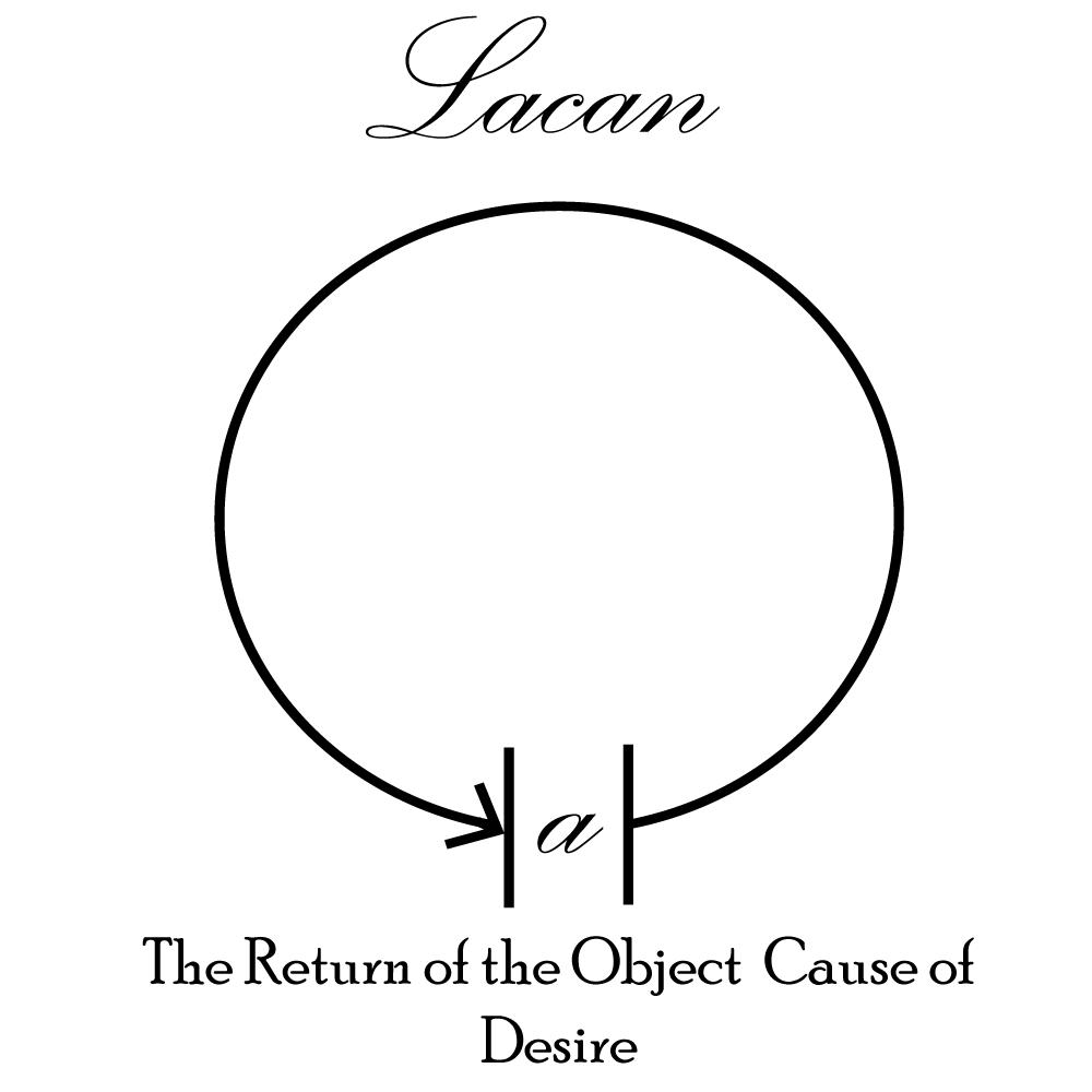 lacan objet petit a pdf
